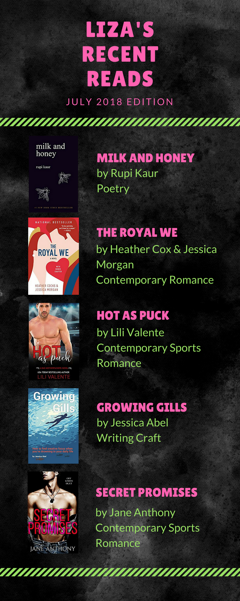 Liza's Recent Reads July 2018