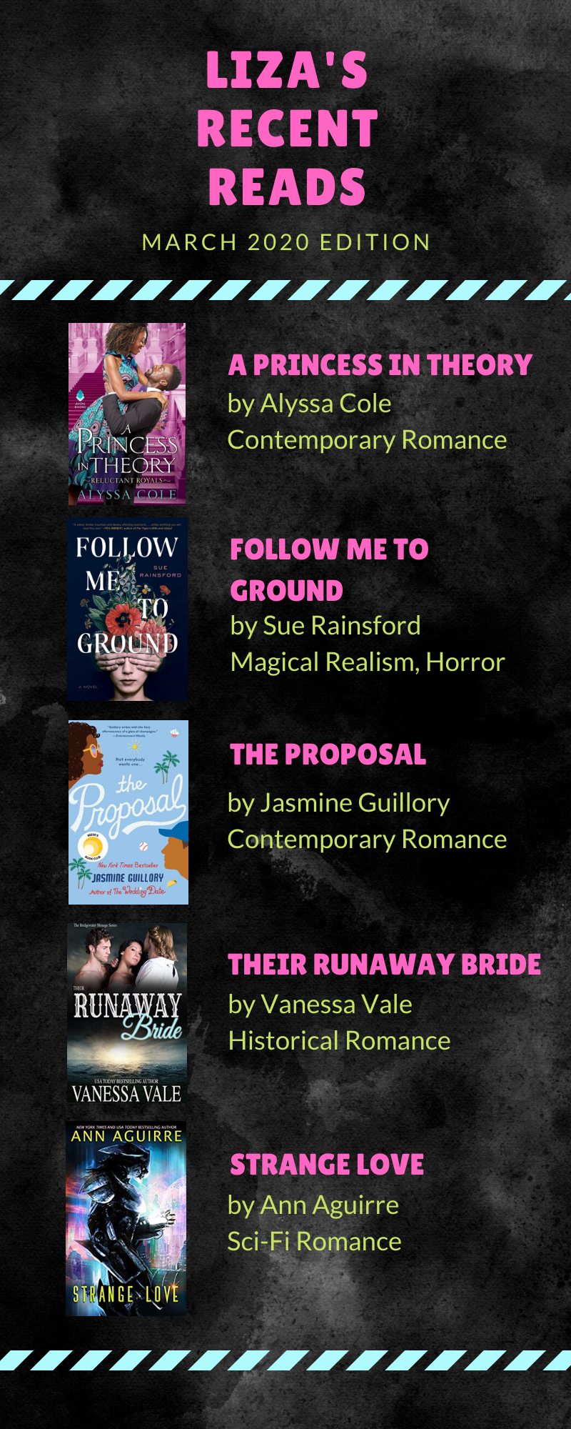 Liza's Recent Reads March 2020