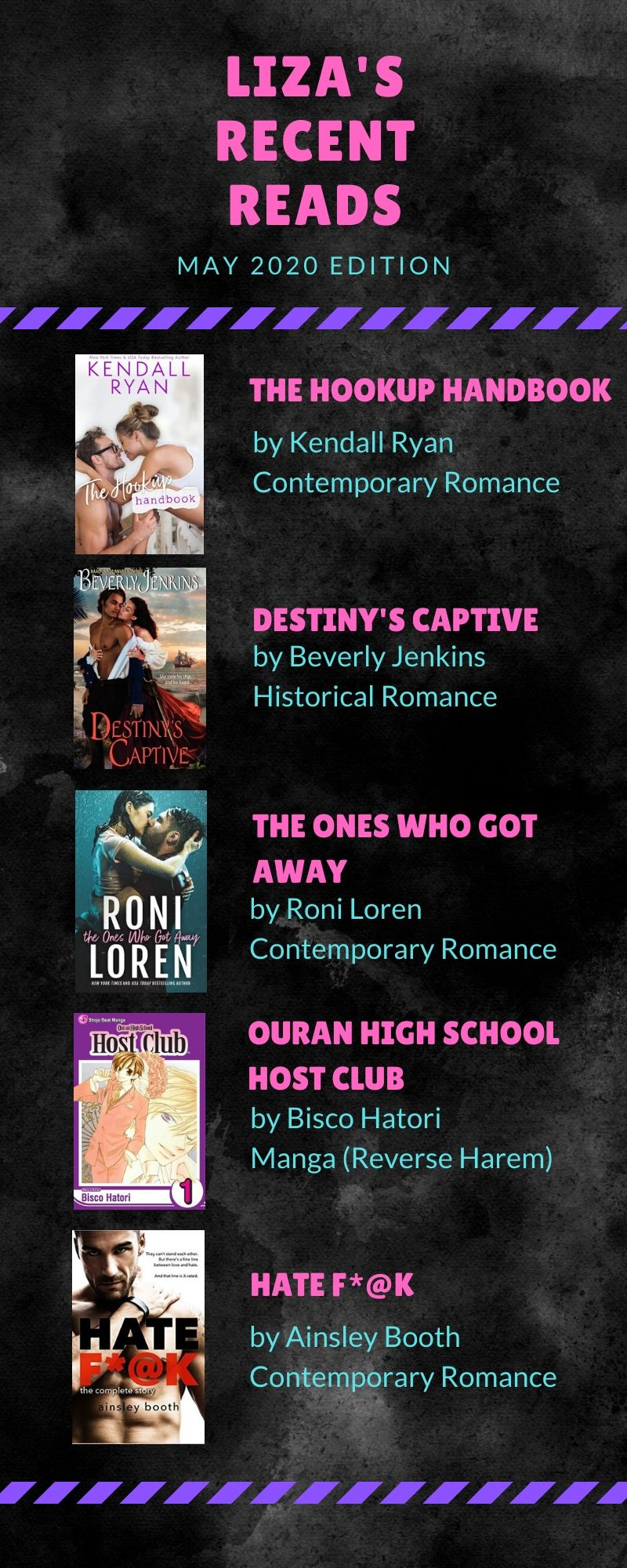 Liza's Recent Reads May 2020