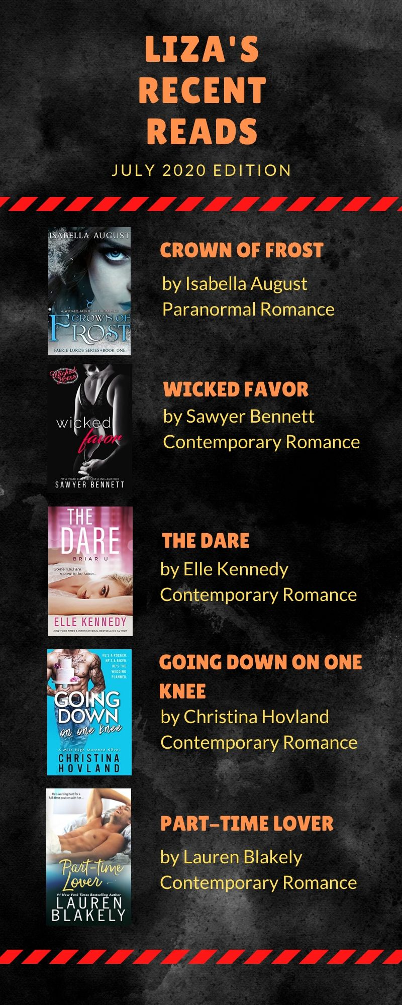 Liza's Recent Reads July 2020(1)