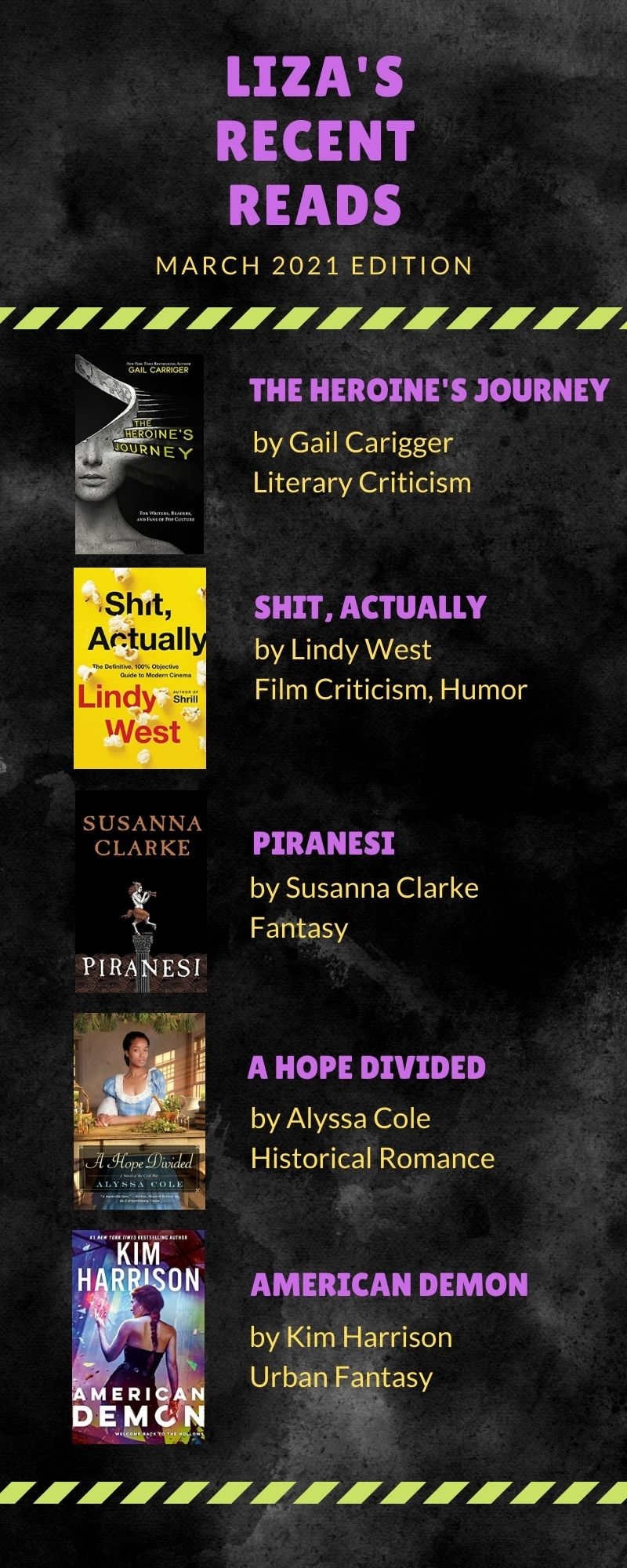 Liza's Recent Reads March 2021